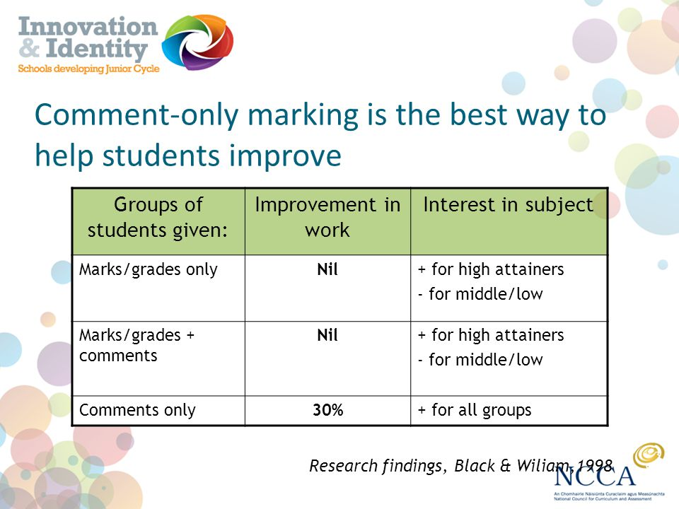 Comment-only marking is the best way to help students improve