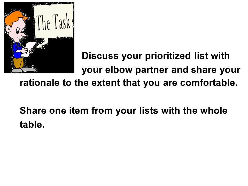 Discuss your prioritized list with your elbow partner and share your