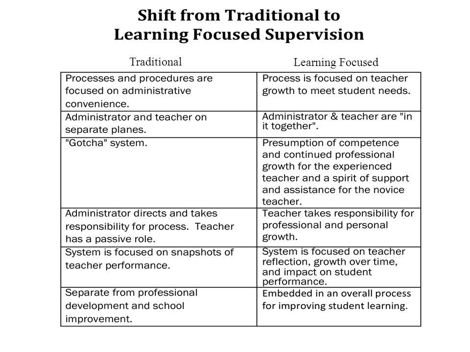 Traditional Learning Focused