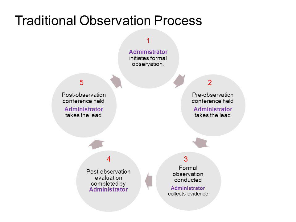 Traditional Observation Process