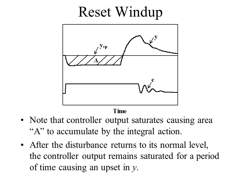 Reset Windup Note that controller output saturates causing area A to accumulate by the integral action.