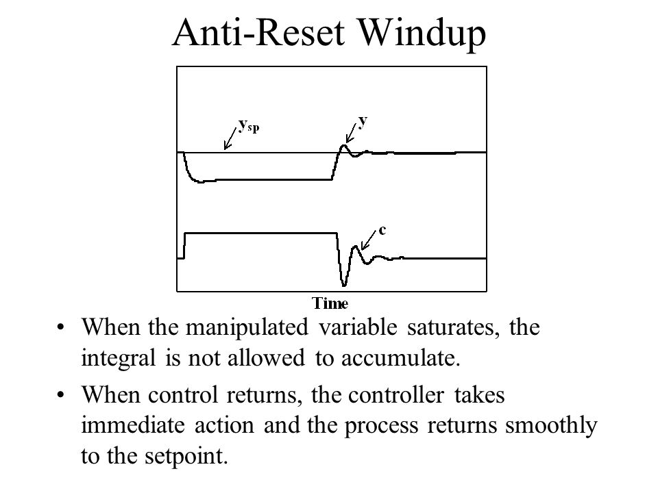 Anti-Reset Windup When the manipulated variable saturates, the integral is not allowed to accumulate.