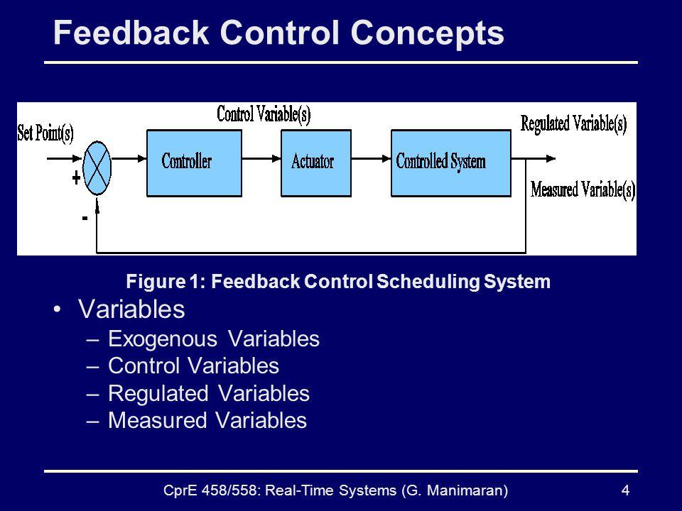 Feedback Control Concepts
