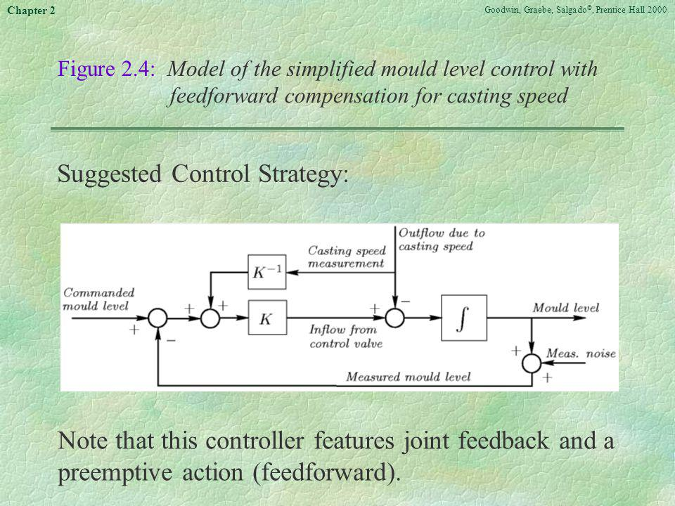 Suggested Control Strategy: