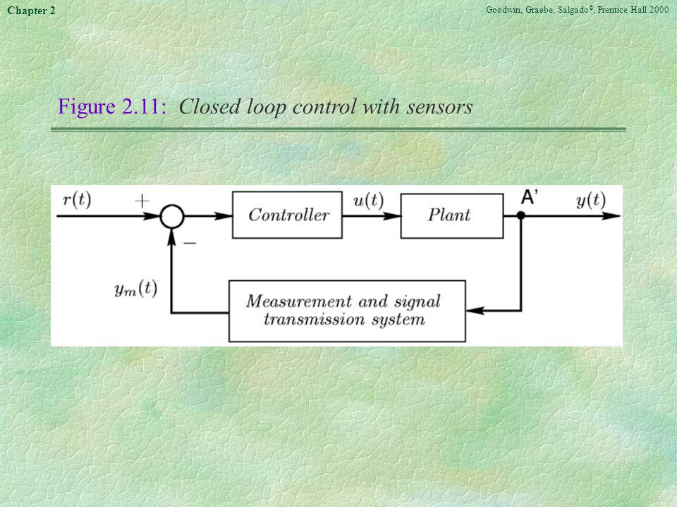 Figure 2.11: Closed loop control with sensors