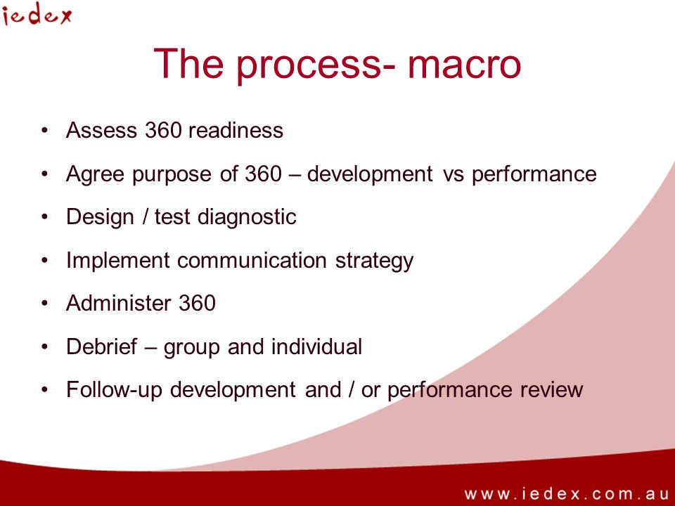 The process- macro Assess 360 readiness