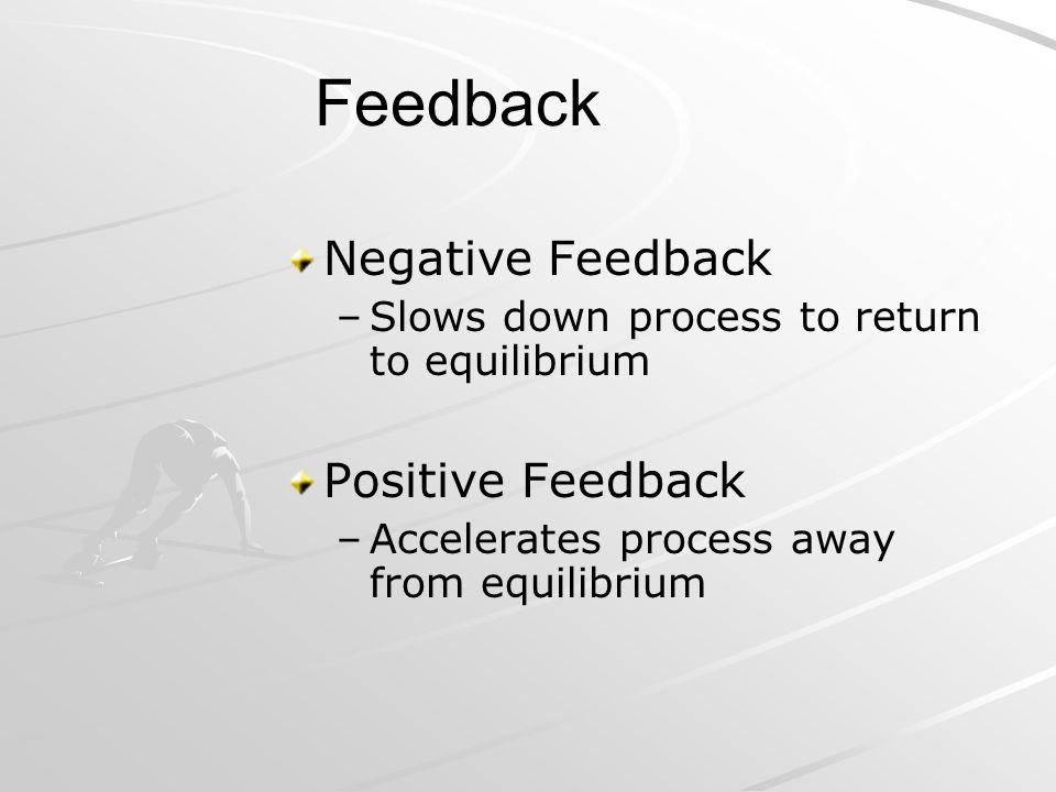 Feedback Negative Feedback Positive Feedback