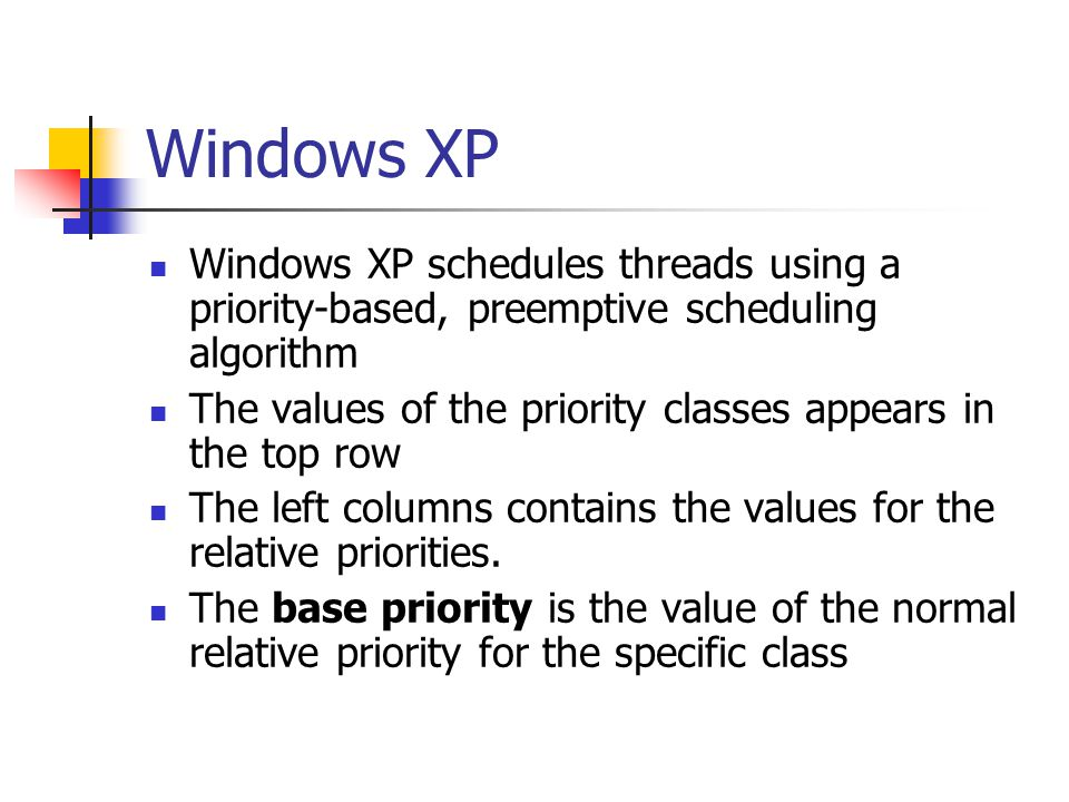 Windows XP Windows XP schedules threads using a priority-based, preemptive scheduling algorithm.