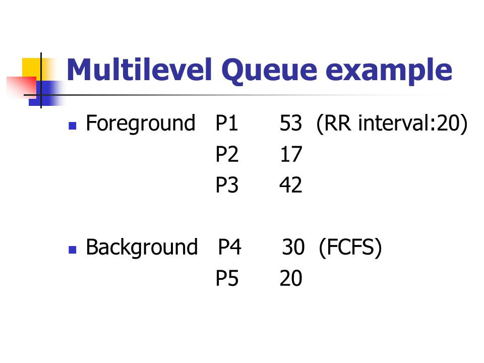 Multilevel Queue example