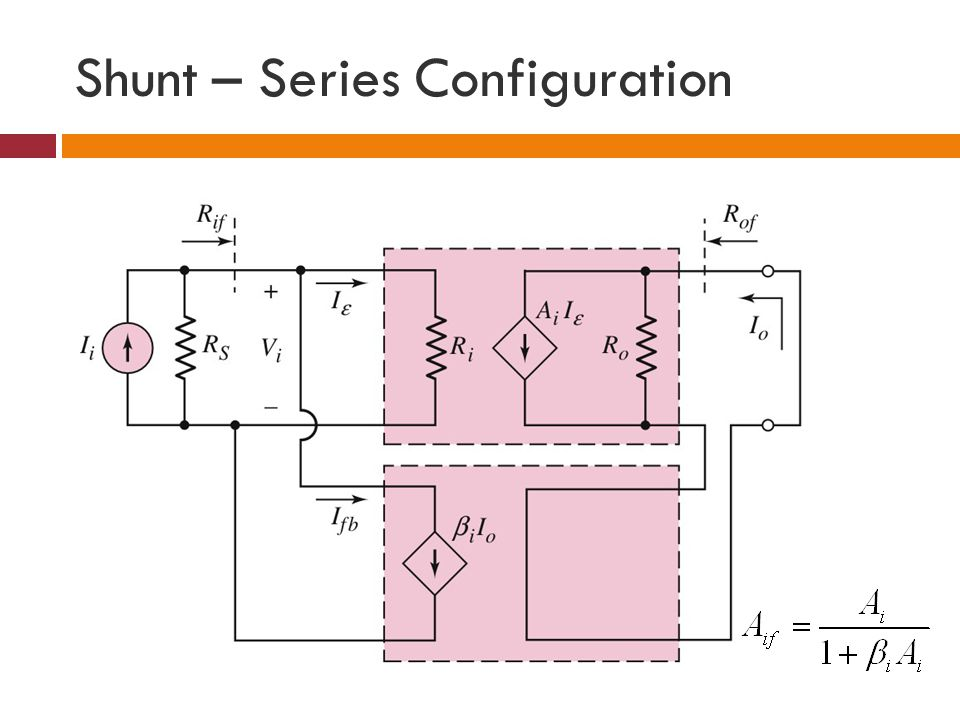 Shunt – Series Configuration