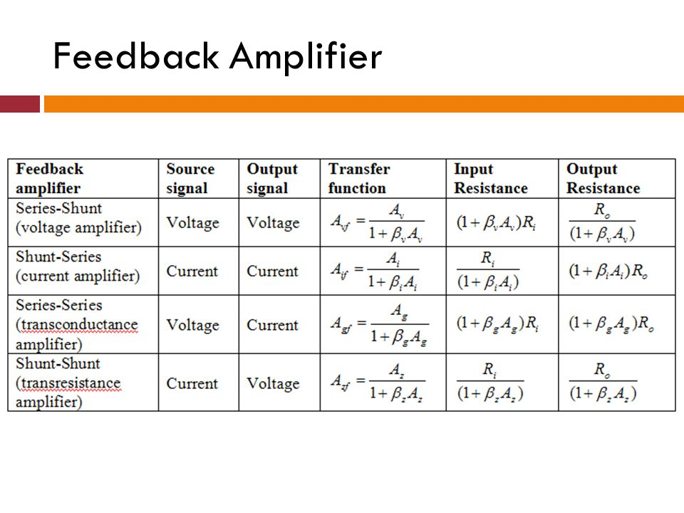 Feedback Amplifier