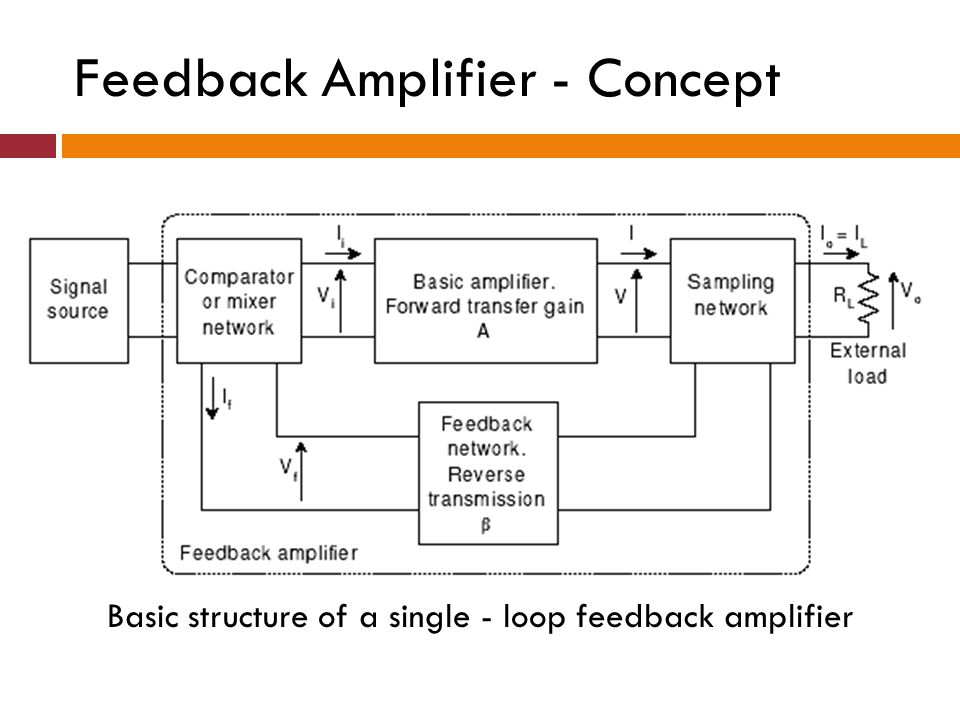 Feedback Amplifier - Concept