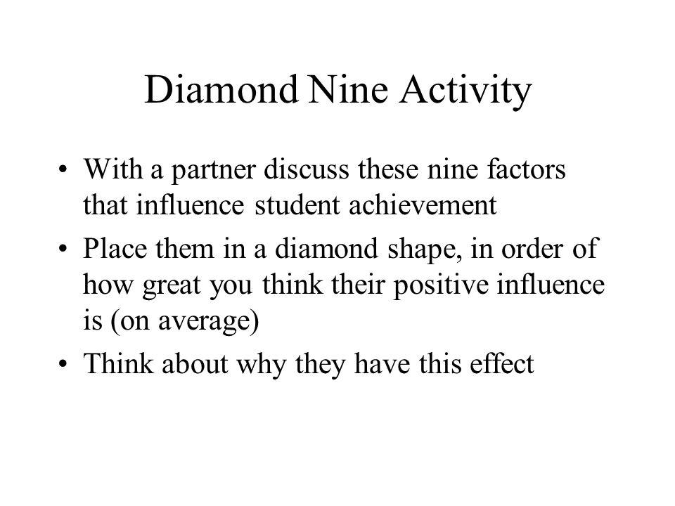 Diamond Nine Activity With a partner discuss these nine factors that influence student achievement.