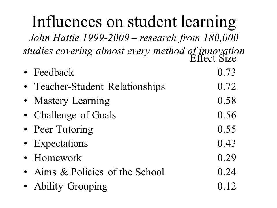 Influences on student learning John Hattie 1999-2009 – research from 180,000 studies covering almost every method of innovation