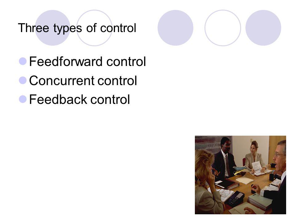Feedforward control Concurrent control Feedback control