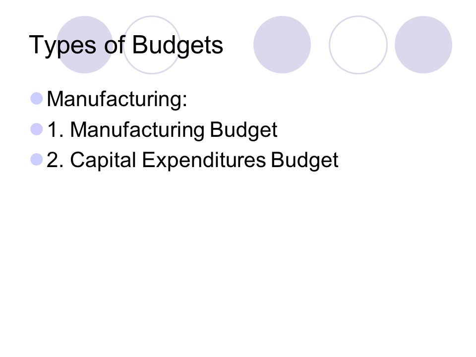 Types of Budgets Manufacturing: 1. Manufacturing Budget