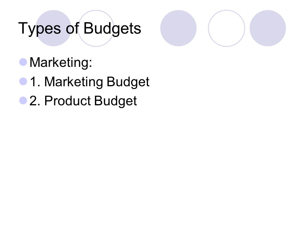 Types of Budgets Marketing: 1. Marketing Budget 2. Product Budget