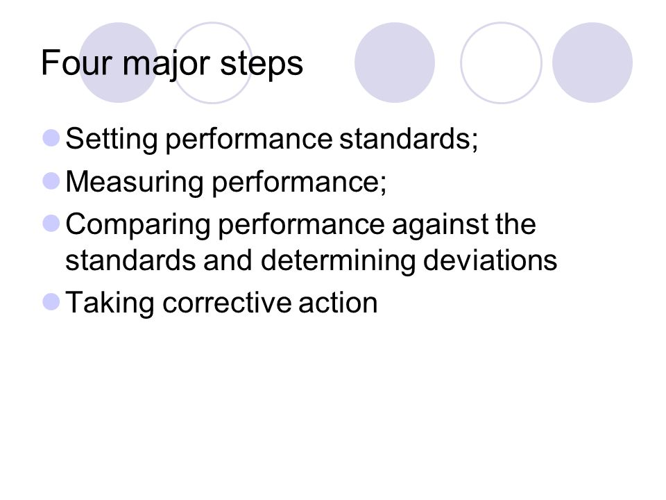 Four major steps Setting performance standards; Measuring performance;