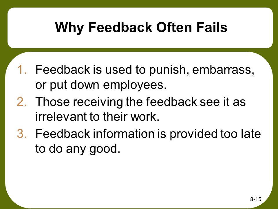 Why Feedback Often Fails