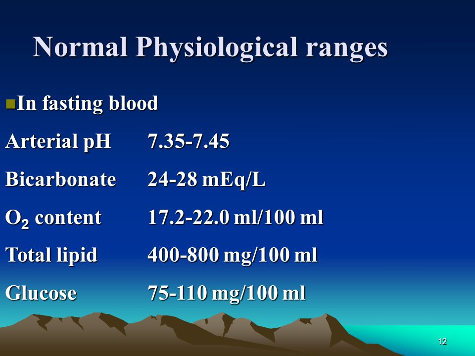 Normal Physiological ranges