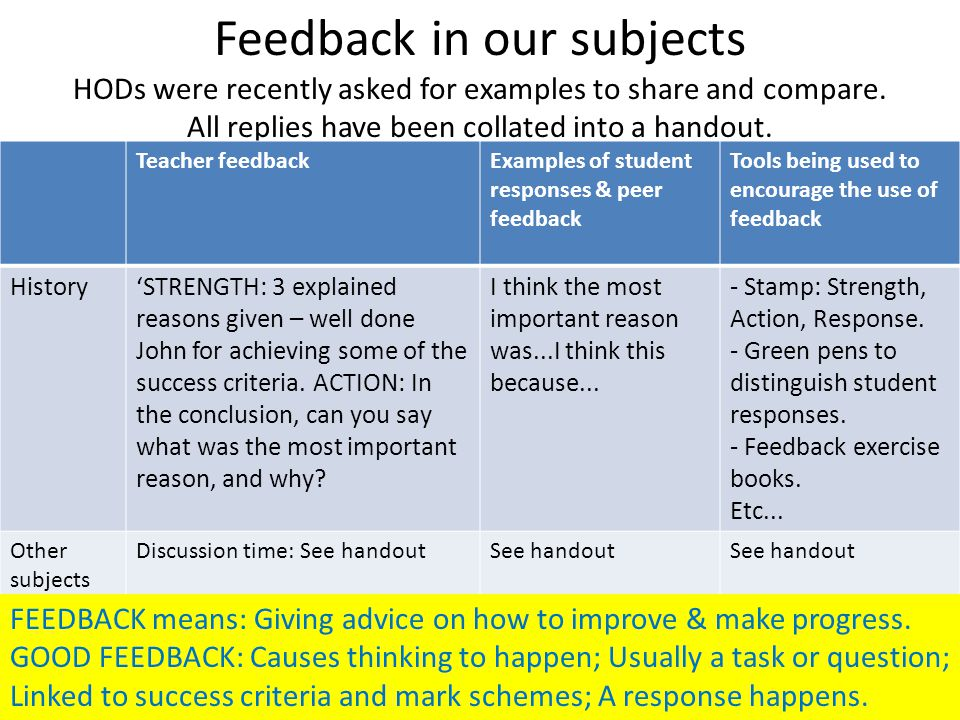 Feedback in our subjects