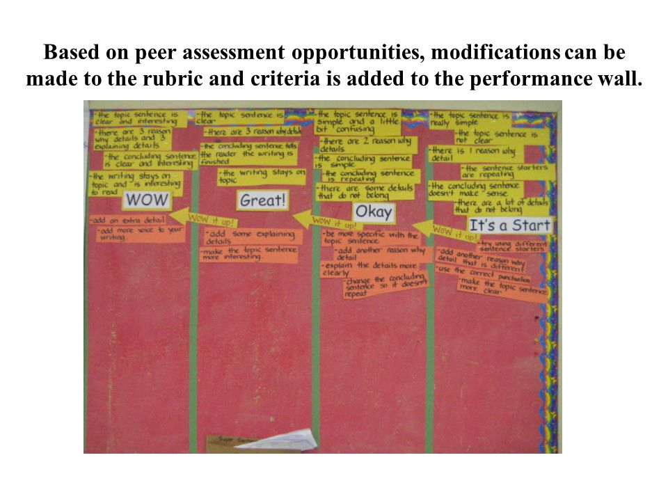Based on peer assessment opportunities, modifications can be made to the rubric and criteria is added to the performance wall.