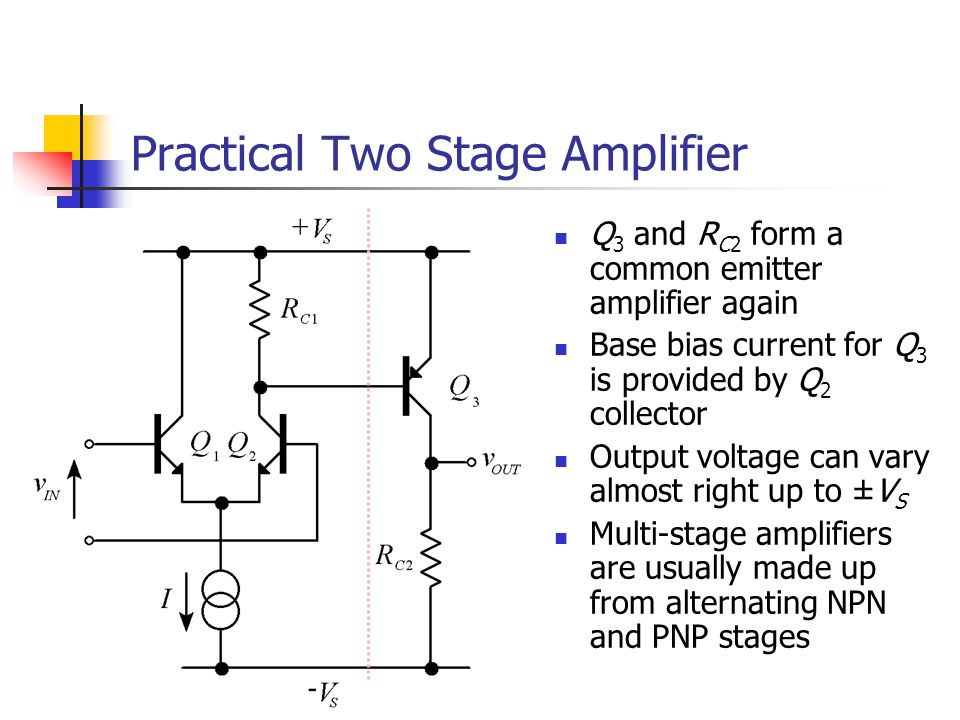 Practical Two Stage Amplifier