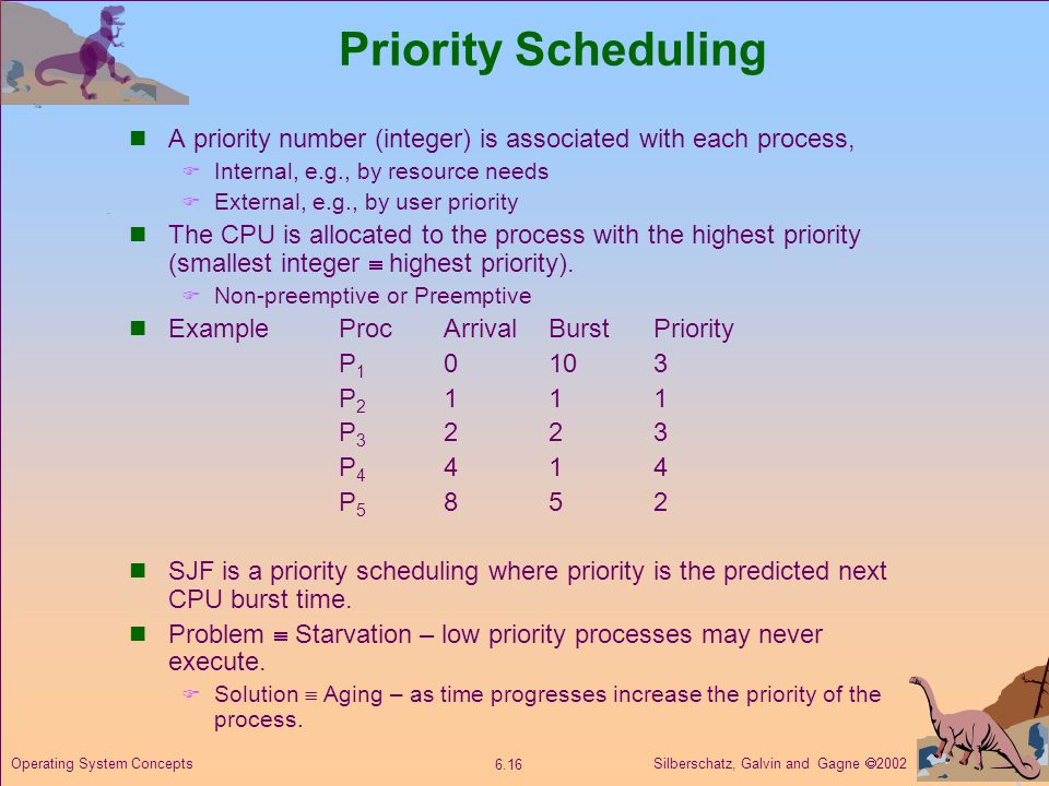 Priority Scheduling A priority number (integer) is associated with each process, Internal, e.g., by resource needs.