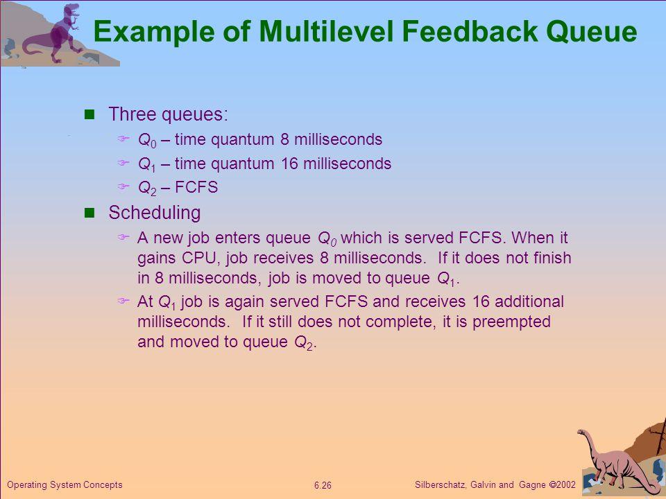 Example of Multilevel Feedback Queue