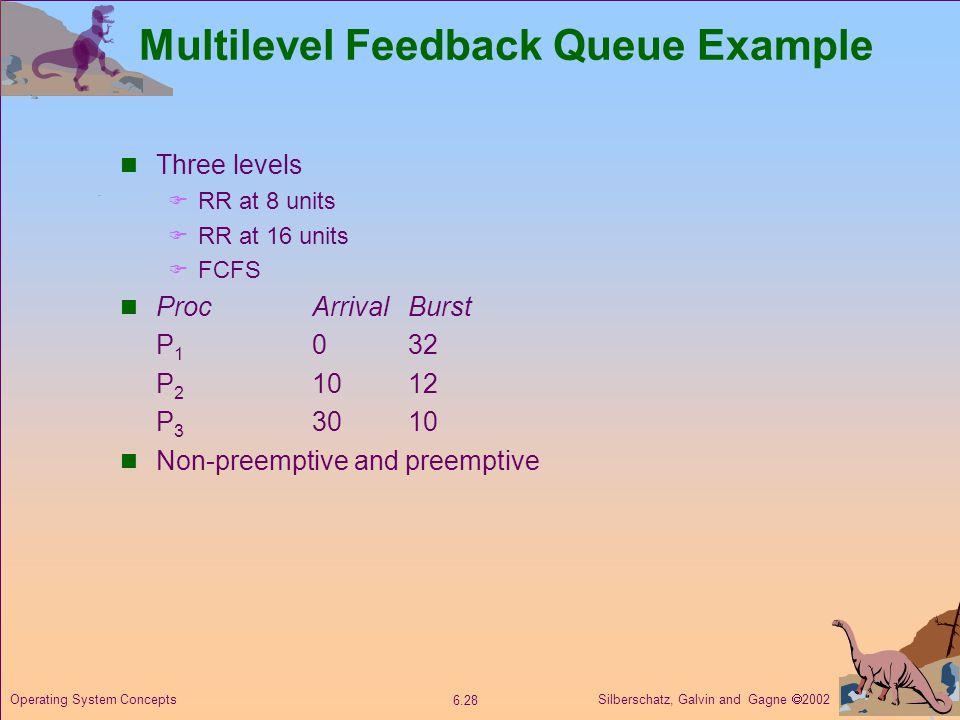 Multilevel Feedback Queue Example