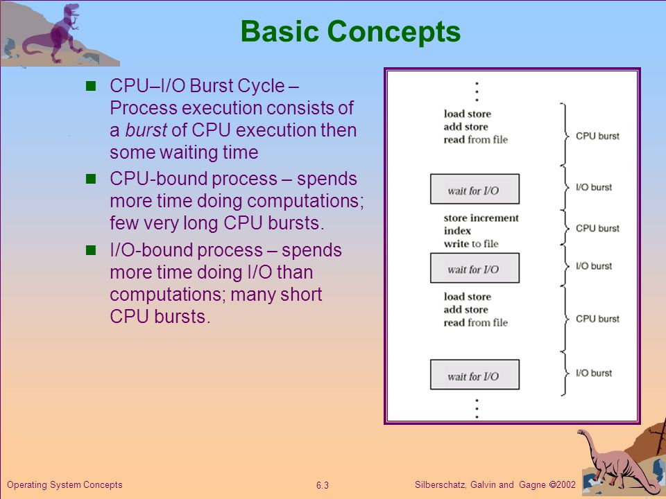 Basic Concepts CPU–I/O Burst Cycle – Process execution consists of a burst of CPU execution then some waiting time.