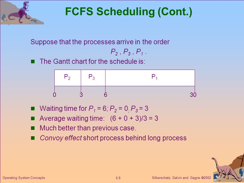 FCFS Scheduling (Cont.)