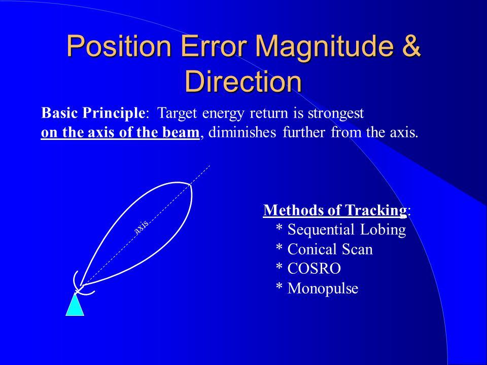 Position Error Magnitude & Direction