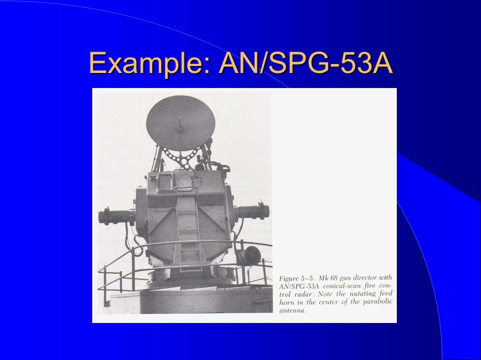 Example: AN/SPG-53A