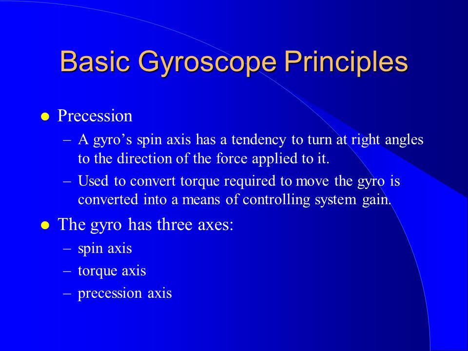Basic Gyroscope Principles