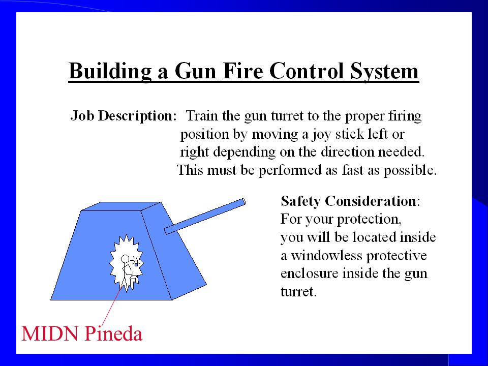 1. Congratulations: You have just been promoted to Gun Fire Control System First class. You have been assigned to a choice billet as the gun fire control system for the Navy's newest 5 gun.