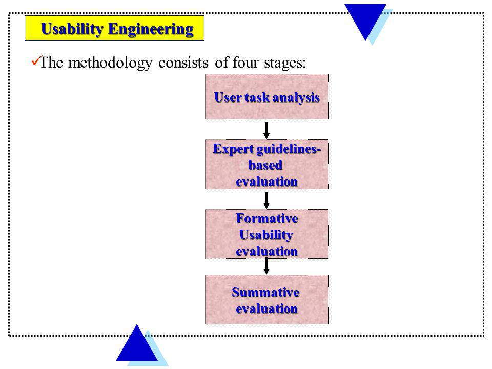 The methodology consists of four stages: