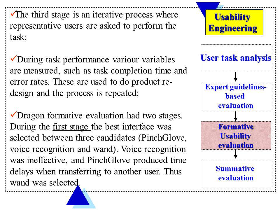 The third stage is an iterative process where representative users are asked to perform the task;