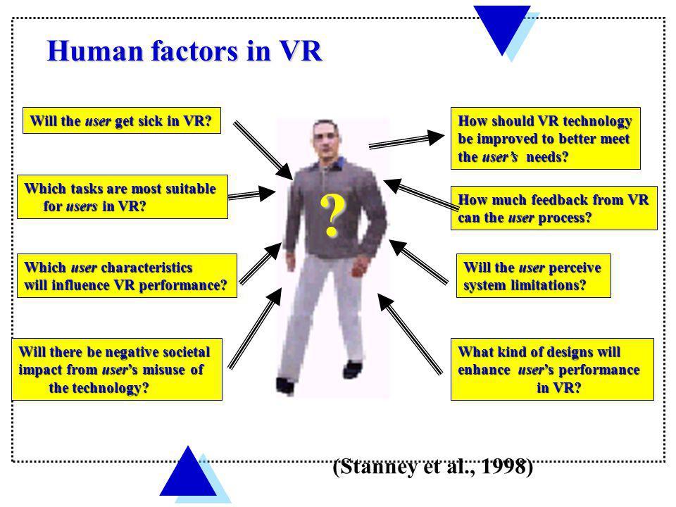 Human factors in VR (Stanney et al., 1998)