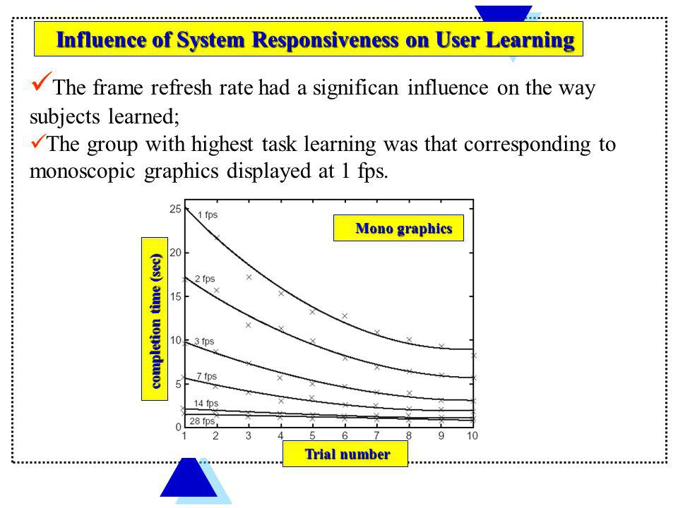 Influence of System Responsiveness on User Learning