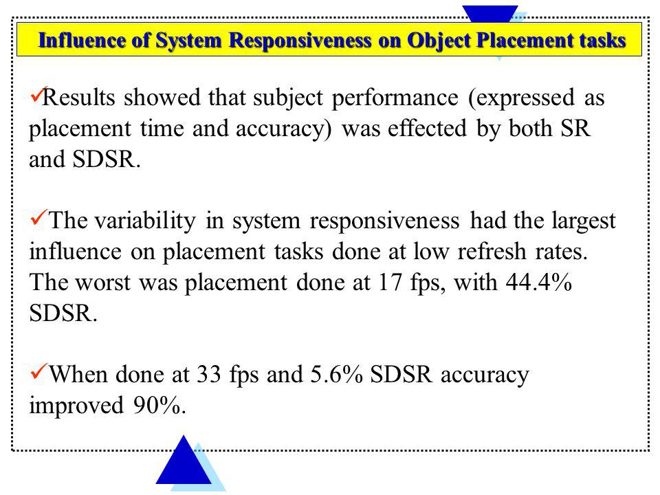 When done at 33 fps and 5.6% SDSR accuracy improved 90%.