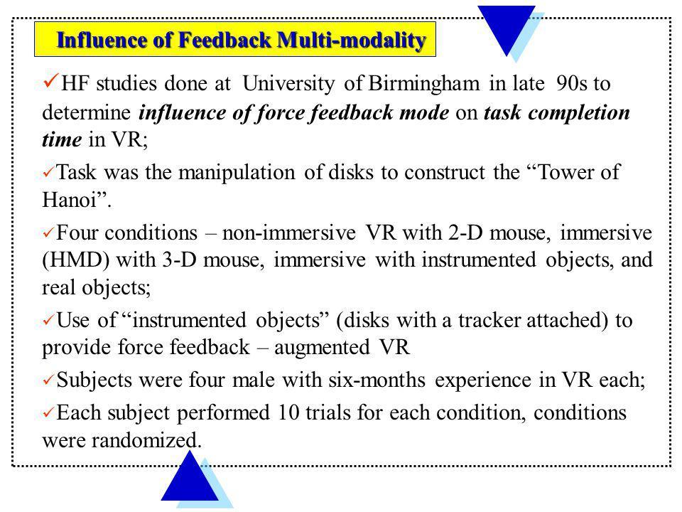 Influence of Feedback Multi-modality