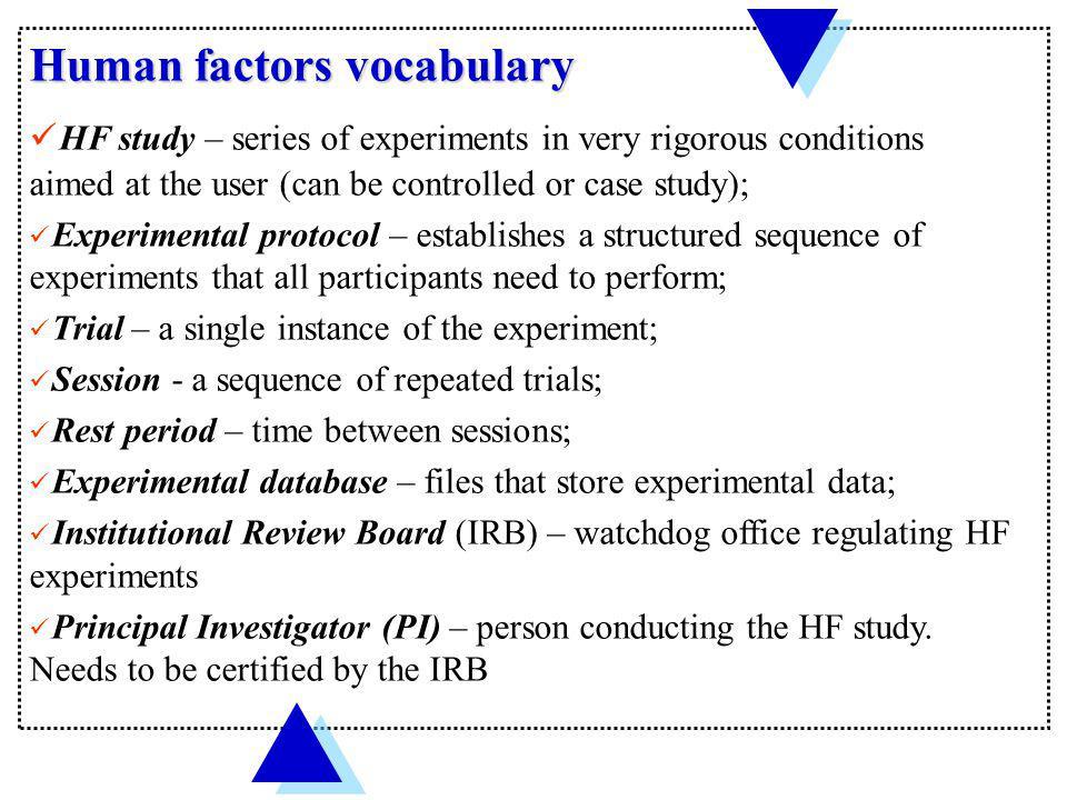 Human factors vocabulary