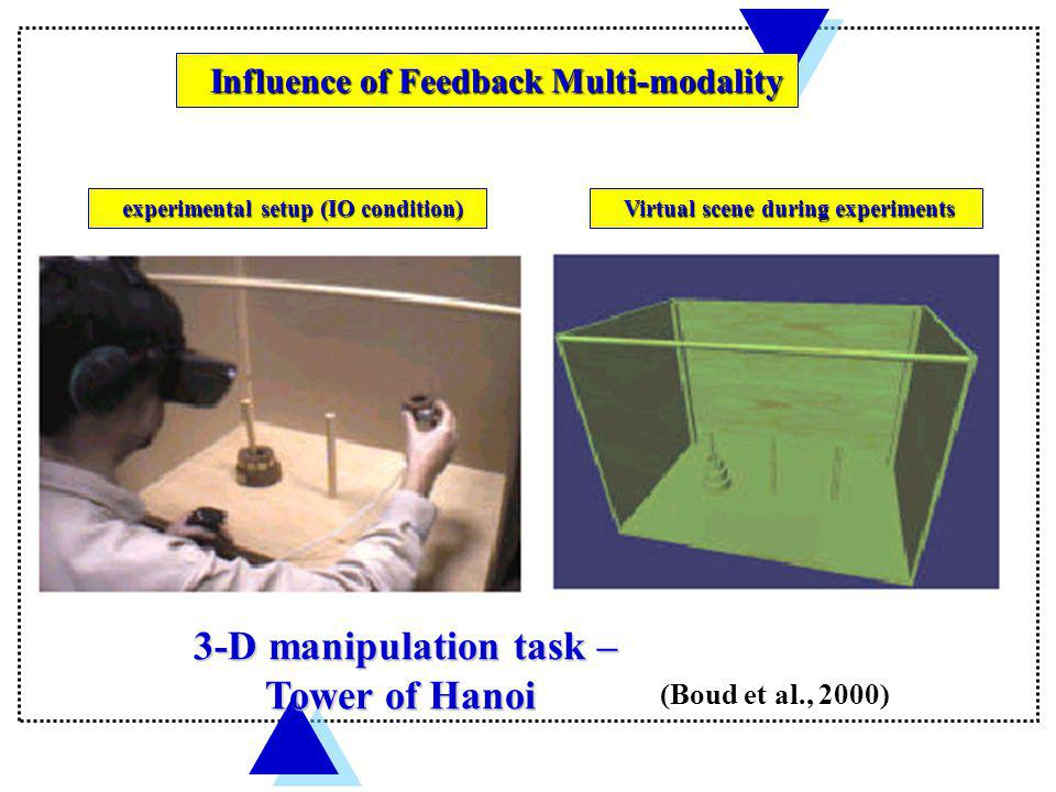 3-D manipulation task – Tower of Hanoi