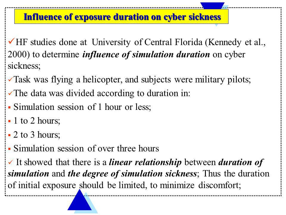 Influence of exposure duration on cyber sickness