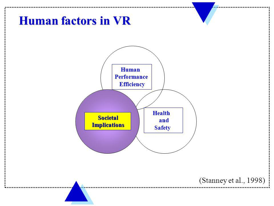 Human factors in VR (Stanney et al., 1998) Human Performance