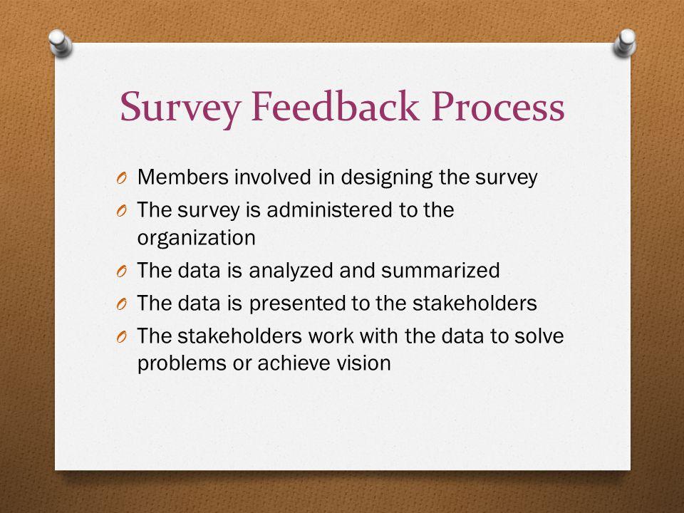 Survey Feedback Process