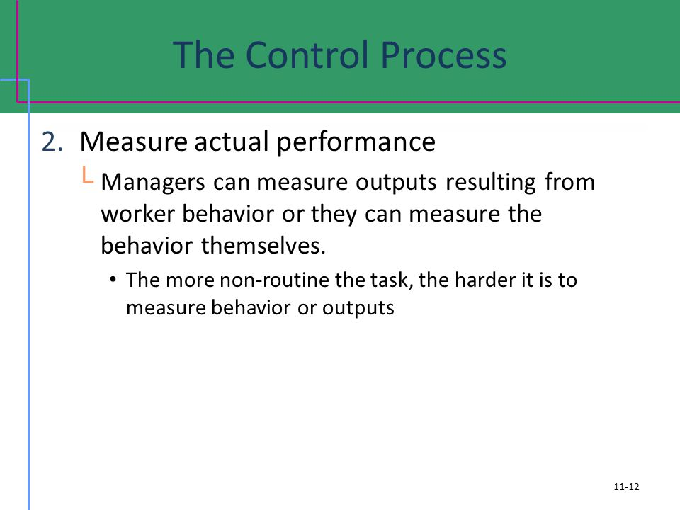 The Control Process Measure actual performance