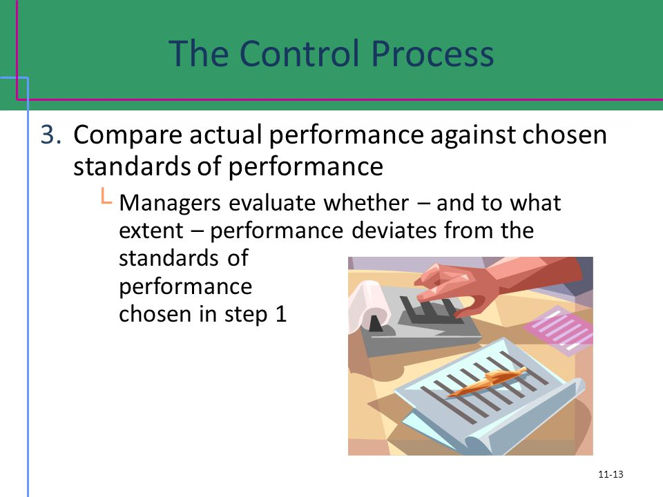 The Control Process Compare actual performance against chosen standards of performance.