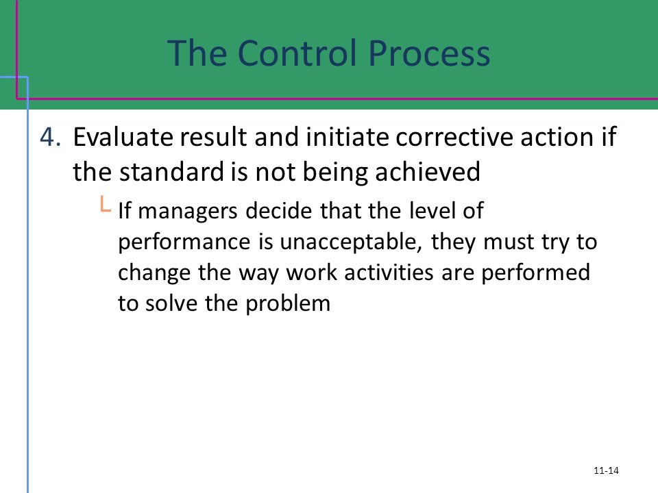 The Control Process Evaluate result and initiate corrective action if the standard is not being achieved.